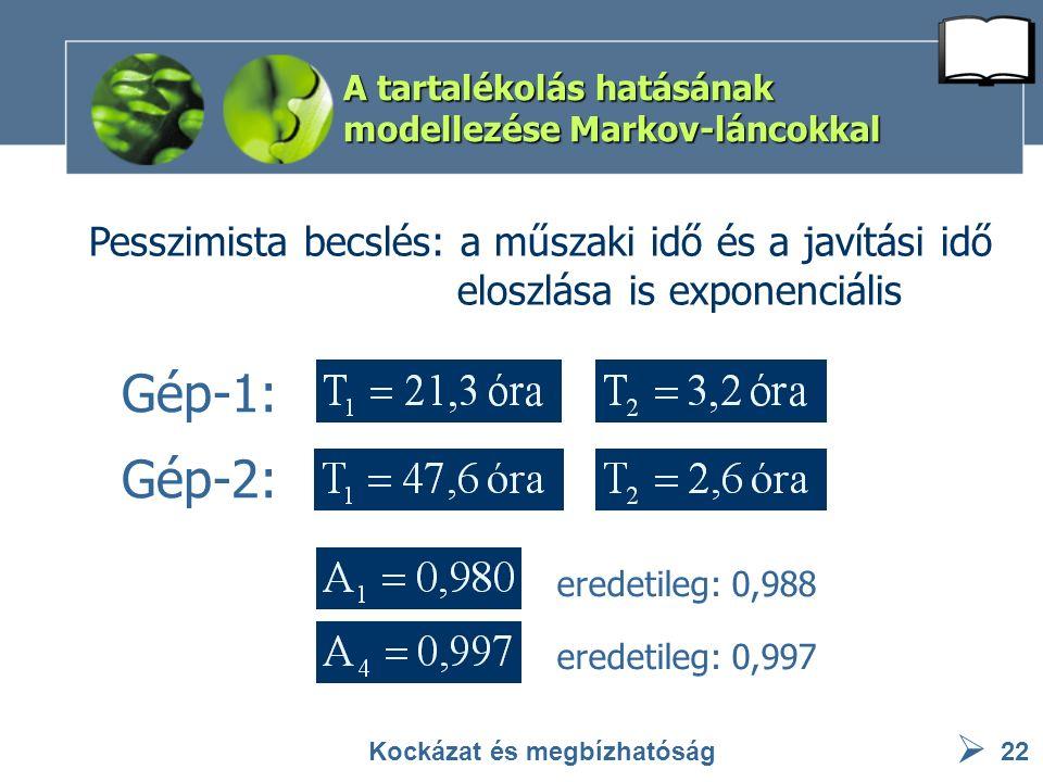  A tartalékolás hatásának modellezése Markov-láncokkal Kockázat és megbízhatóság22 Pesszimista becslés: a műszaki idő és a javítási idő eloszlása is
