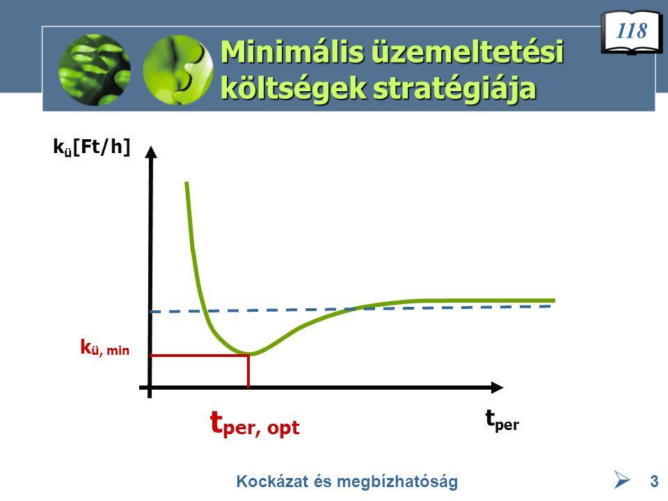  Minimális üzemeltetési költségek stratégiája Kockázat és megbízhatóság3 k ü [Ft/h] k ü, min t per, opt t per 118