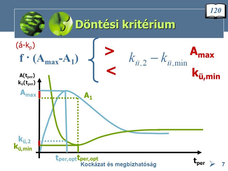  Döntési kritérium Kockázat és megbízhatóság7 f · (A max -A 1 ) t per,opt t per A(t per ) k ü (t per ) k ü,min A max t per,opt A1A1 k ü,2 (á-k p ) >