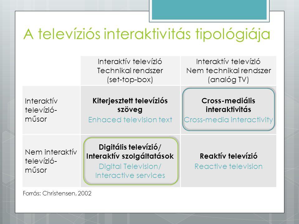 Interaktív televízió Technikai rendszer (set-top-box) Interaktív televízió Nem technikai rendszer (analóg TV) Interaktív televízió- műsor Kiterjesztet