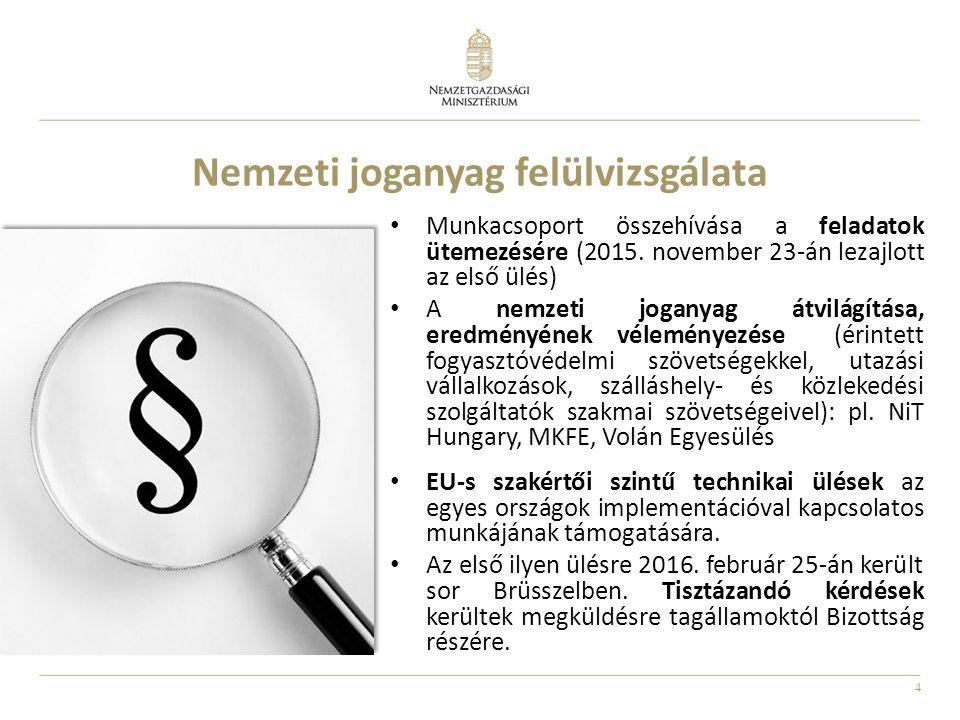 4 Munkacsoport összehívása a feladatok ütemezésére (2015.
