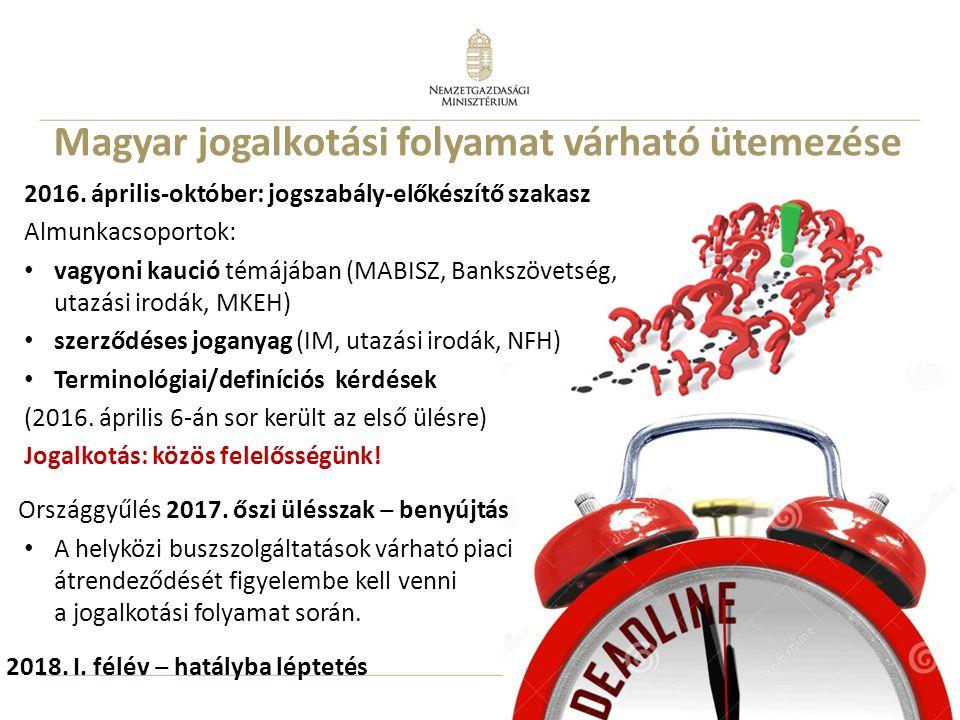 5 2016. április-október: jogszabály-előkészítő szakasz Almunkacsoportok: vagyoni kaució témájában (MABISZ, Bankszövetség, utazási irodák, MKEH) szerző