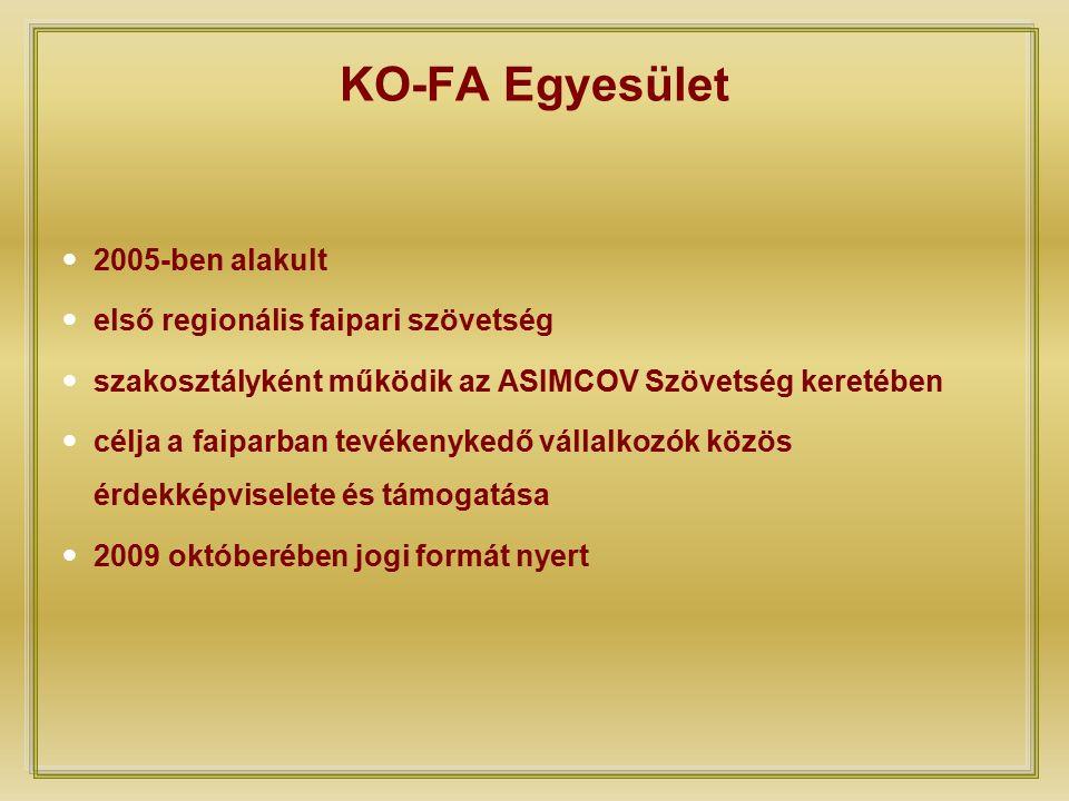 KO-FA Egyesület 2005-ben alakult első regionális faipari szövetség szakosztályként működik az ASIMCOV Szövetség keretében célja a faiparban tevékenykedő vállalkozók közös érdekképviselete és támogatása 2009 októberében jogi formát nyert