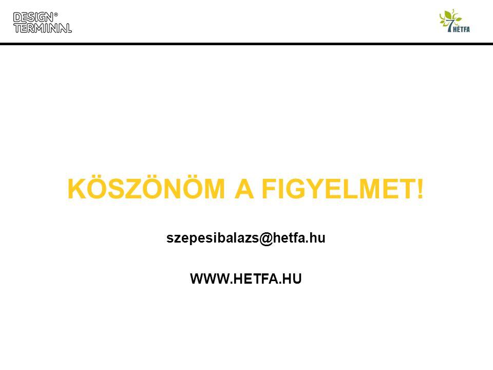 KÖSZÖNÖM A FIGYELMET! szepesibalazs@hetfa.hu WWW.HETFA.HU
