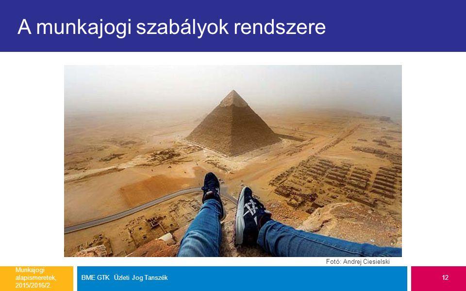 A munkajogi szabályok rendszere Munkajogi alapismeretek, 2015/2016/2.