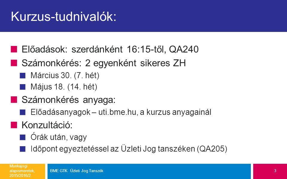 Kurzus-tudnivalók: Előadások: szerdánként 16:15-től, QA240 Számonkérés: 2 egyenként sikeres ZH Március 30.