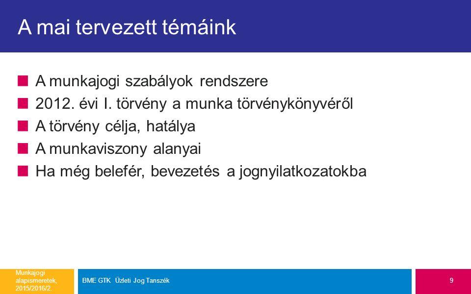A mai tervezett témáink A munkajogi szabályok rendszere 2012.