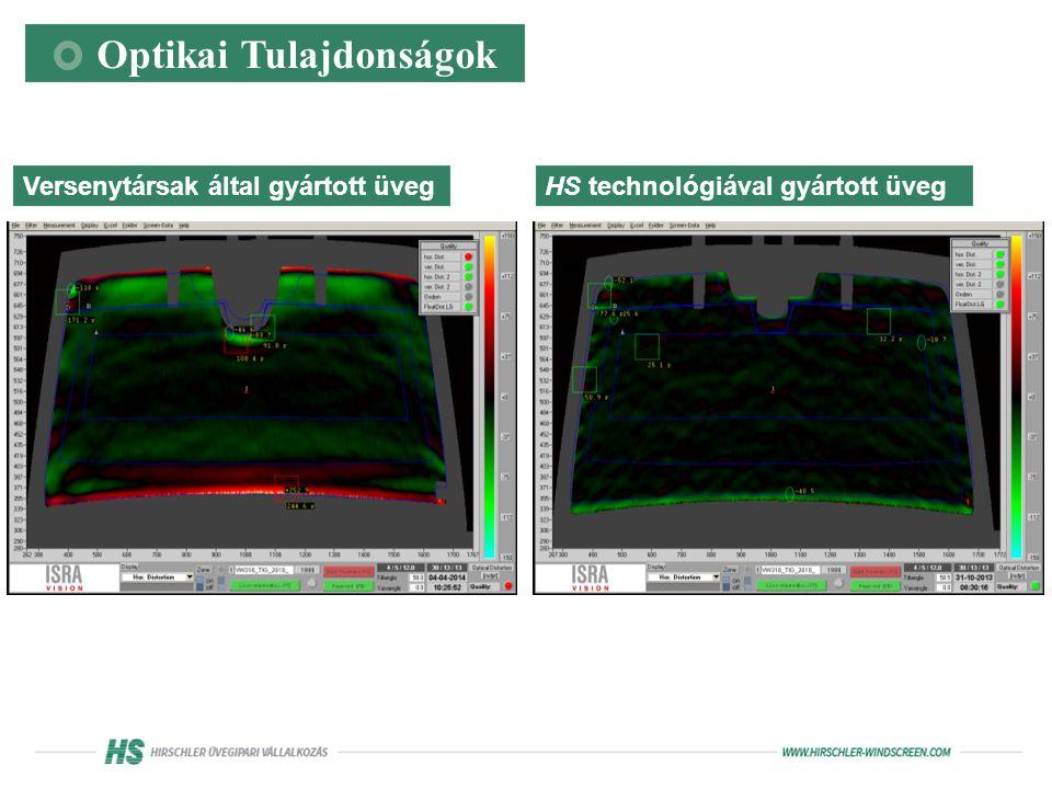 Optikai Tulajdonságok Versenytársak által gyártott üvegHS technológiával gyártott üveg