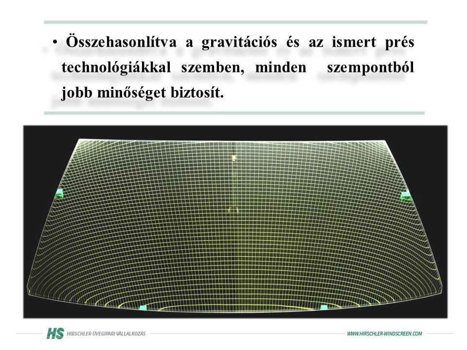 Összehasonlítva a gravitációs és az ismert prés technológiákkal szemben, minden szempontból jobb minőséget biztosít.