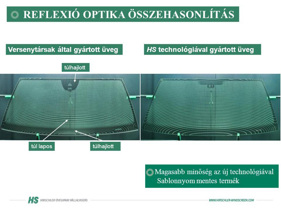 túlhajlott túl lapos Versenytársak által gyártott üveg Magasabb minőség az új technológiával Sablonnyom mentes termék REFLEXIÓ OPTIKA ÖSSZEHASONLÍTÁS HS technológiával gyártott üveg