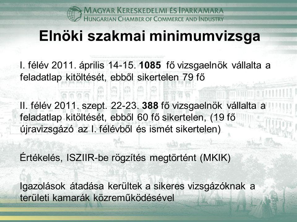 Elnöki szakmai minimumvizsga I. félév 2011. április 14-15. 1085 fő vizsgaelnök vállalta a feladatlap kitöltését, ebből sikertelen 79 fő II. félév 2011