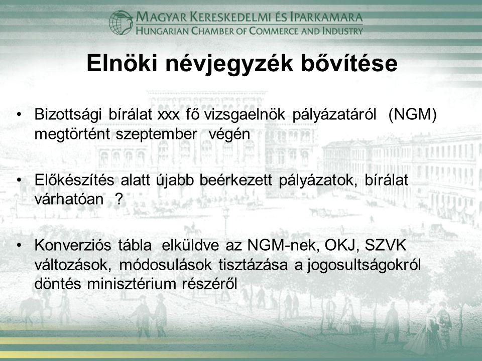 Elnöki névjegyzék bővítése Bizottsági bírálat xxx fő vizsgaelnök pályázatáról (NGM) megtörtént szeptember végén Előkészítés alatt újabb beérkezett pál