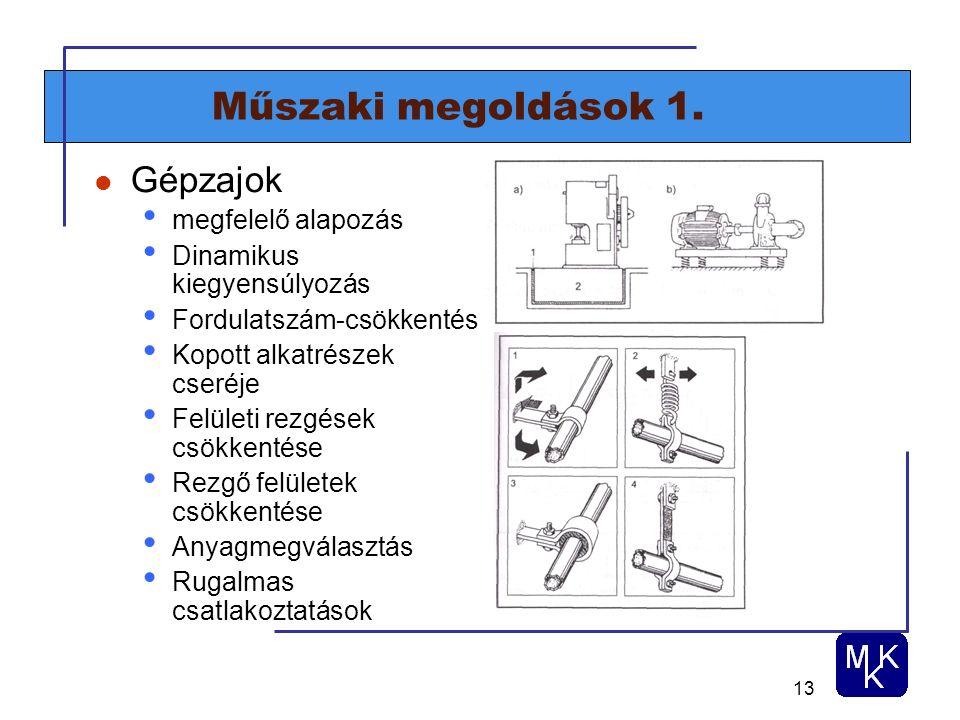 13 Műszaki megoldások 1.