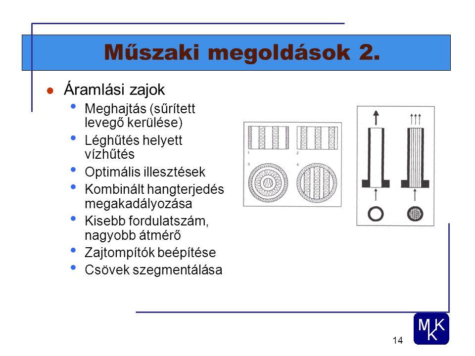 14 Műszaki megoldások 2.