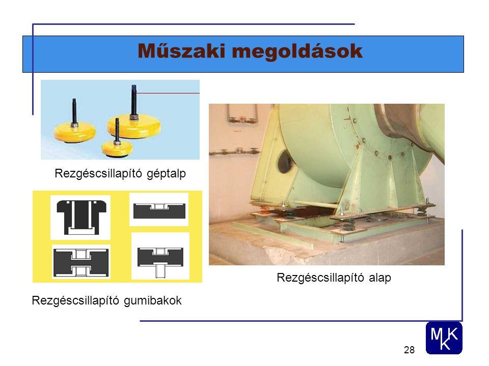 28 Műszaki megoldások Rezgéscsillapító gumibakok Rezgéscsillapító alap Rezgéscsillapító géptalp
