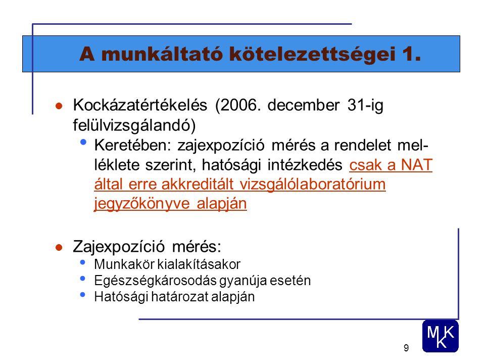 9 A munkáltató kötelezettségei 1. Kockázatértékelés (2006.