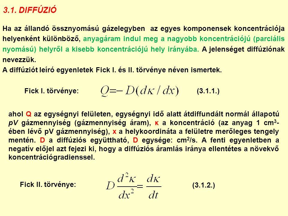 Ha az állandó össznyomású gázelegyben az egyes komponensek koncentrációja helyenként különböző, anyagáram indul meg a nagyobb koncentrációjú (parciáli