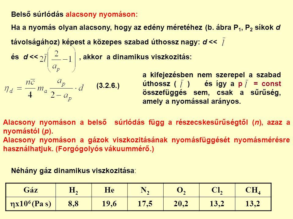 GázH2H2 HeN2N2 O2O2 Cl 2 CH 4  x10 6 (Pa s) 8,819,617,520,213,2 Belső súrlódás alacsony nyomáson: Ha a nyomás olyan alacsony, hogy az edény méretéhez