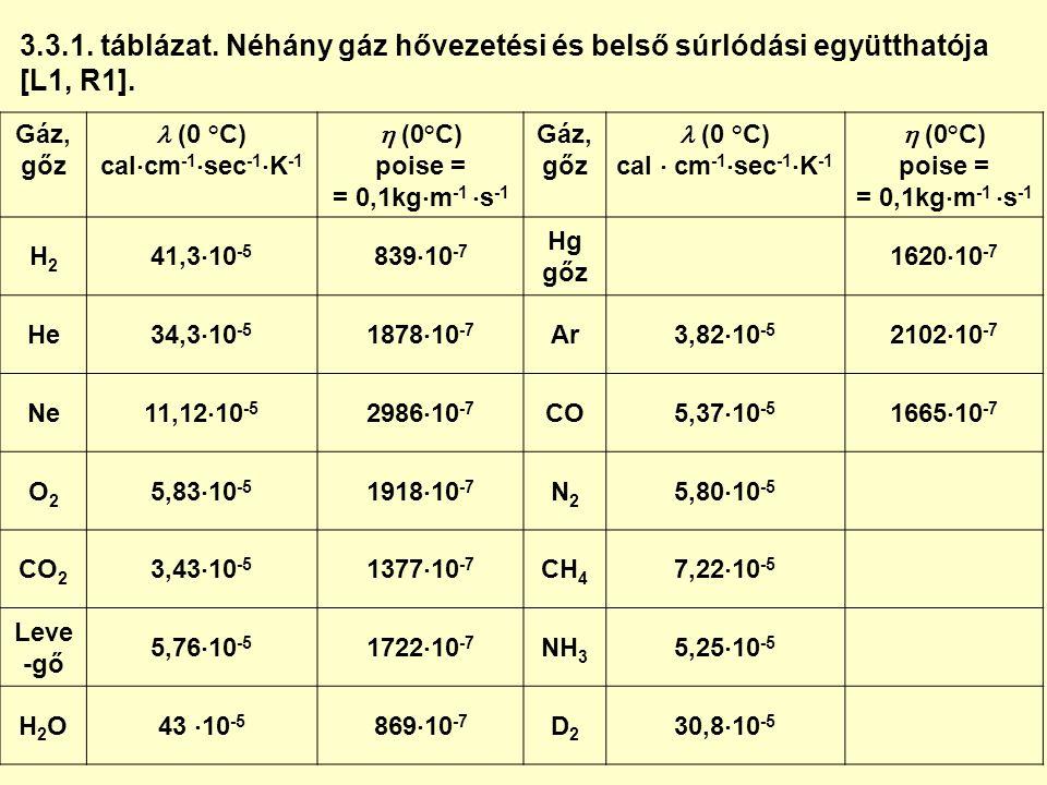 3.3.1. táblázat. Néhány gáz hővezetési és belső súrlódási együtthatója [L1, R1]. Gáz, gőz (0 °C) cal  cm -1  sec -1  K -1  (0°C) poise = = 0,1kg 