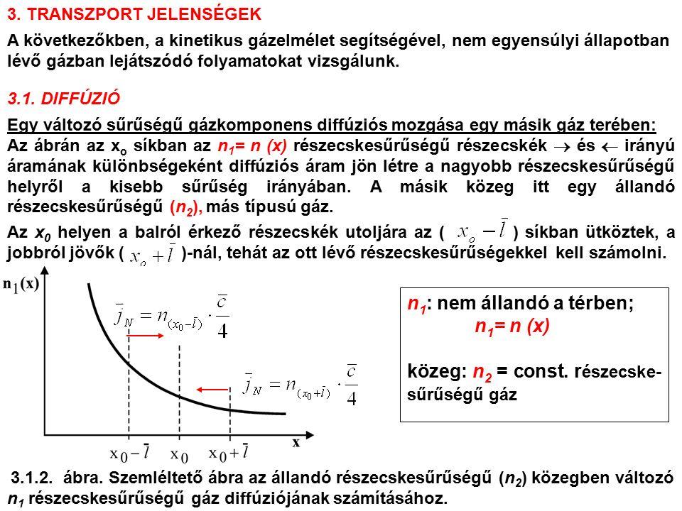n 1 : nem állandó a térben; n 1 = n (x) közeg: n 2 = const. r észecske- sűrűségű gáz 3.1. DIFFÚZIÓ Egy változó sűrűségű gázkomponens diffúziós mozgása