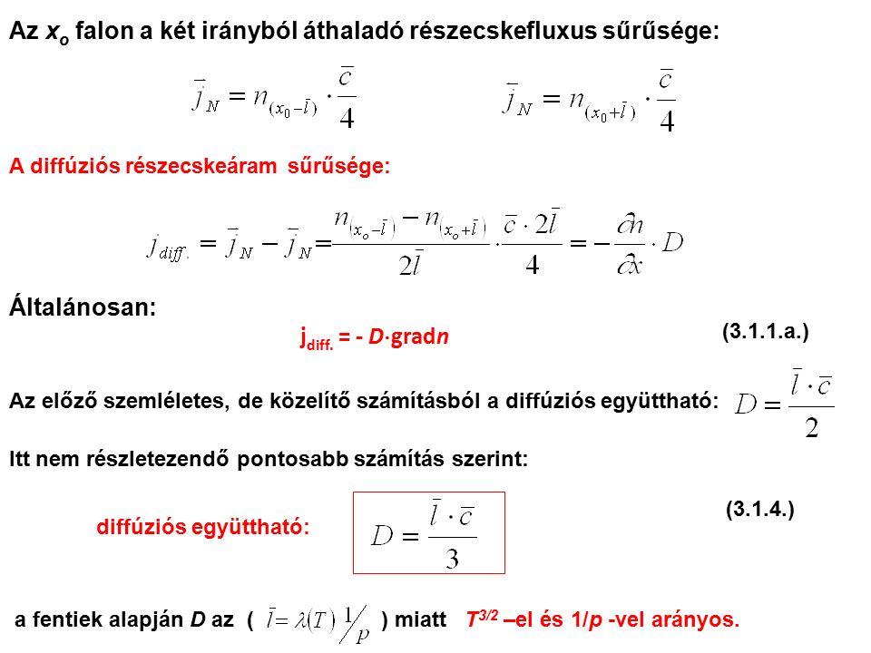 Az x o falon a két irányból áthaladó részecskefluxus sűrűsége: A diffúziós részecskeáram sűrűsége: Általánosan: j diff. = - D  gradn Az előző szemlél