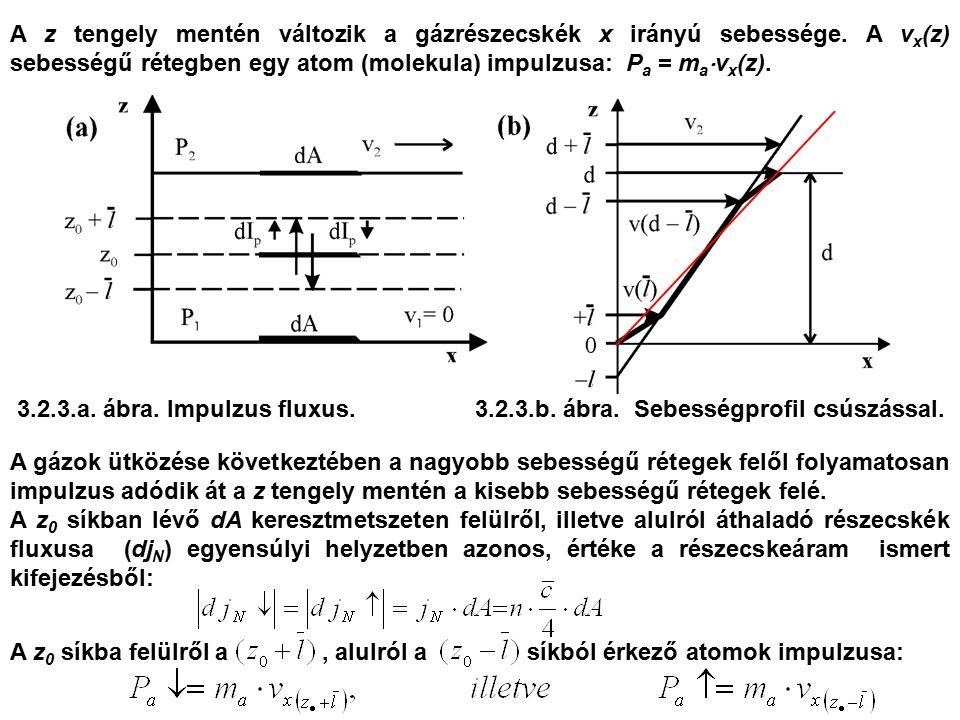 A z tengely mentén változik a gázrészecskék x irányú sebessége. A v x (z) sebességű rétegben egy atom (molekula) impulzusa: P a = m a  v x (z). 3.2.3