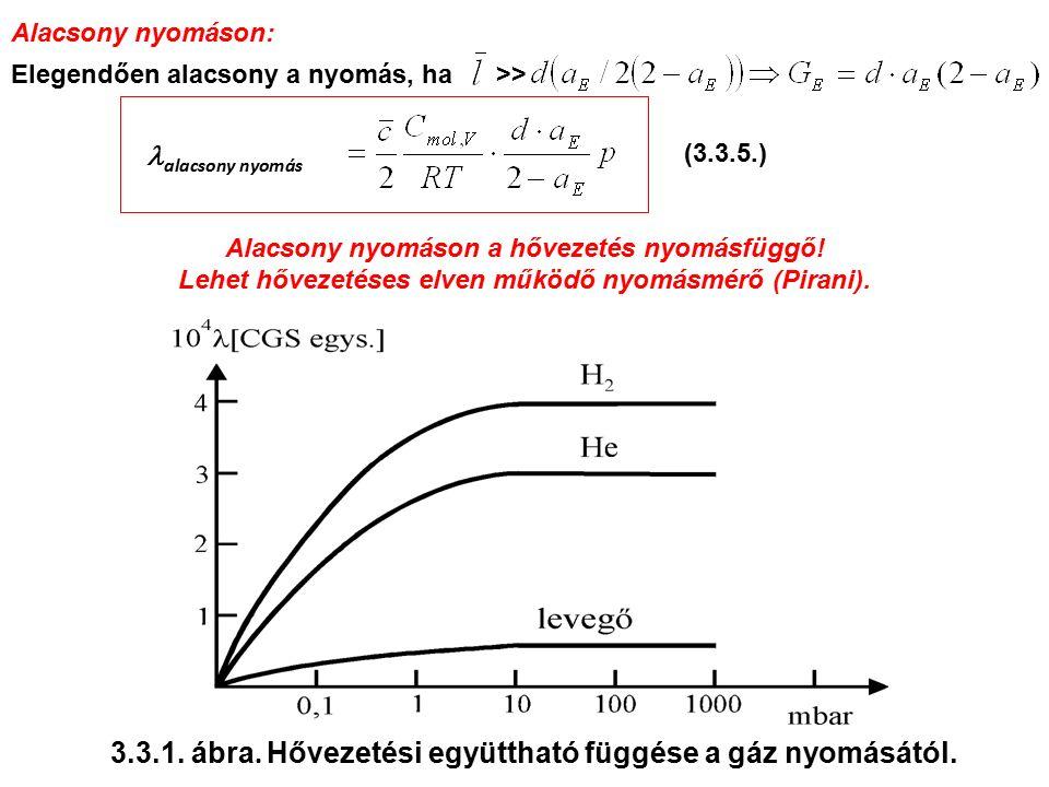Alacsony nyomáson: Elegendően alacsony a nyomás, ha >> alacsony nyomás Alacsony nyomáson a hővezetés nyomásfüggő.