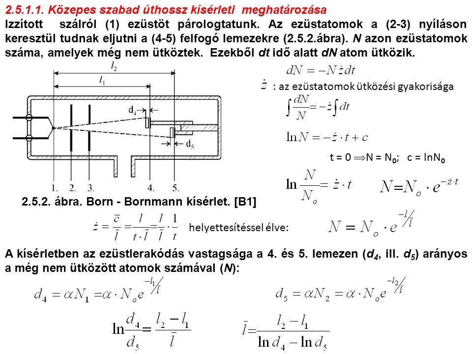 A z tengely mentén változik a gázrészecskék x irányú sebessége.