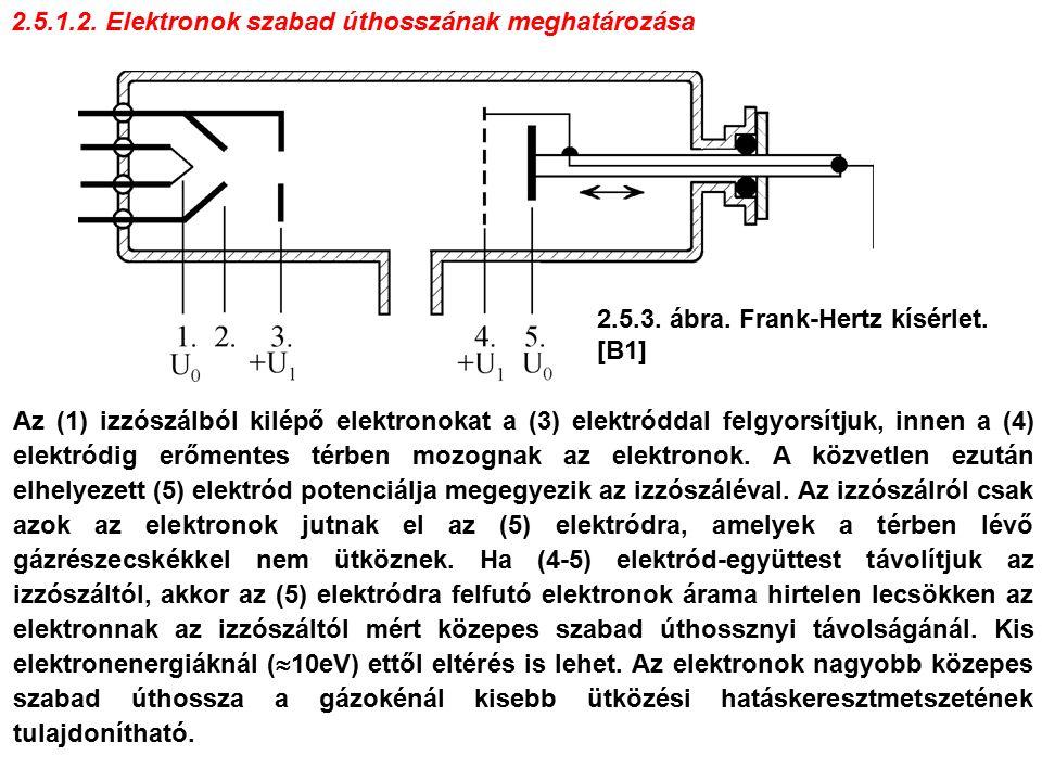 2.5.1.2. Elektronok szabad úthosszának meghatározása Az (1) izzószálból kilépő elektronokat a (3) elektróddal felgyorsítjuk, innen a (4) elektródig er