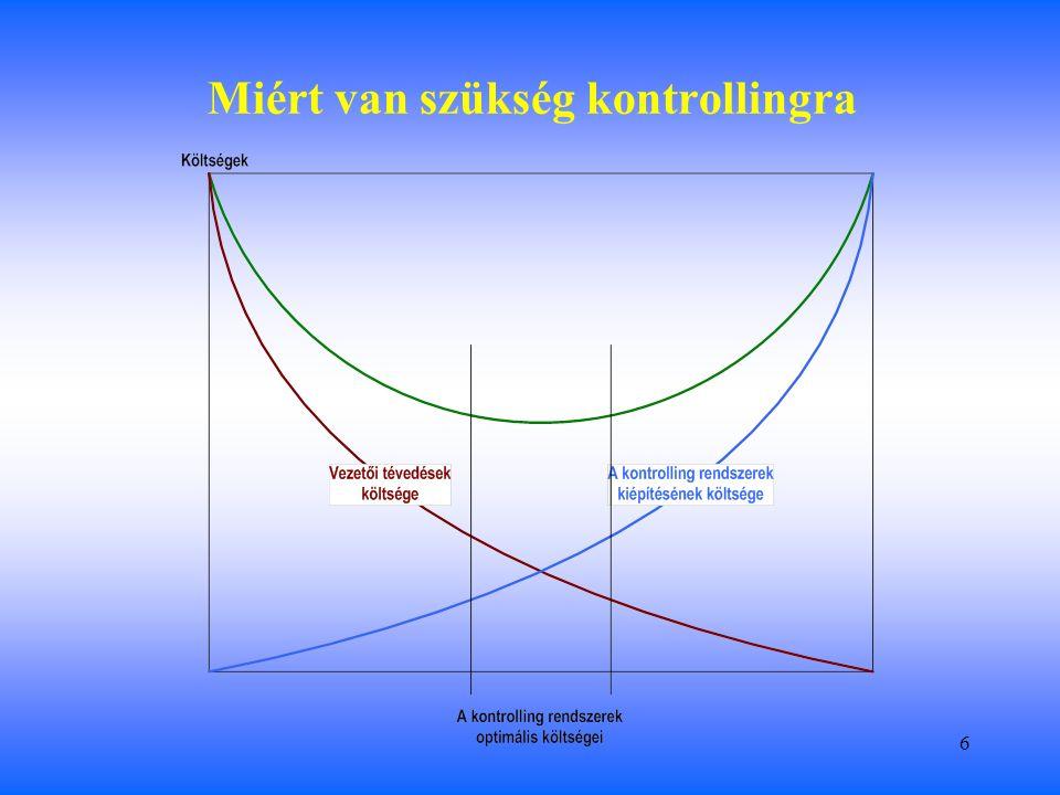 37 A ráfordítások pénzkiadás és nem pénzkiadás komponensei Nem minden költség és ráfordítás jelent pénzkiadást Pl.