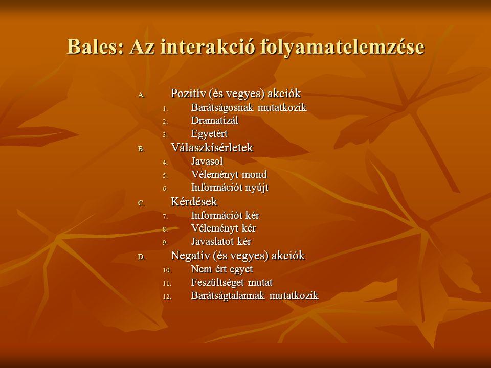 Bales: Az interakció folyamatelemzése A. Pozitív (és vegyes) akciók 1.