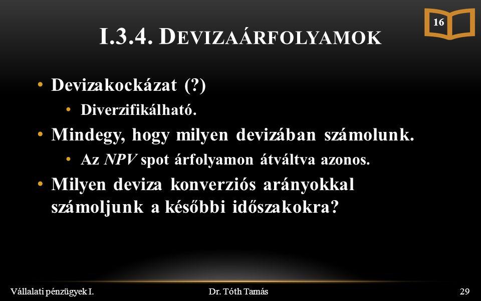 I.3.4. D EVIZAÁRFOLYAMOK Dr.
