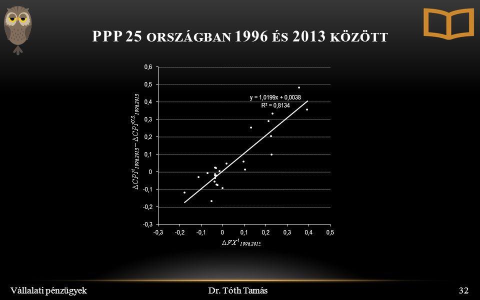 PPP 25 ORSZÁGBAN 1996 ÉS 2013 KÖZÖTT Dr. Tóth Tamás Vállalati pénzügyek32