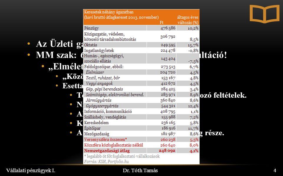 E LŐSZÓ Dr. Tóth Tamás Vállalati pénzügyek I.4 Az Üzleti gazdaságtan tárgy után… MM szak: 6.