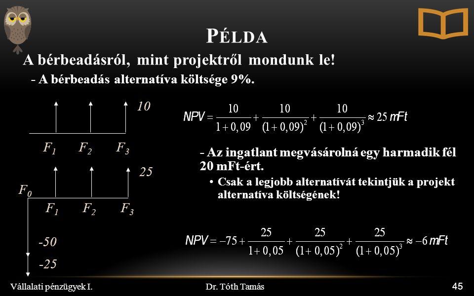 Dr. Tóth Tamás Vállalati pénzügyek I. 45 P ÉLDA A bérbeadásról, mint projektről mondunk le.