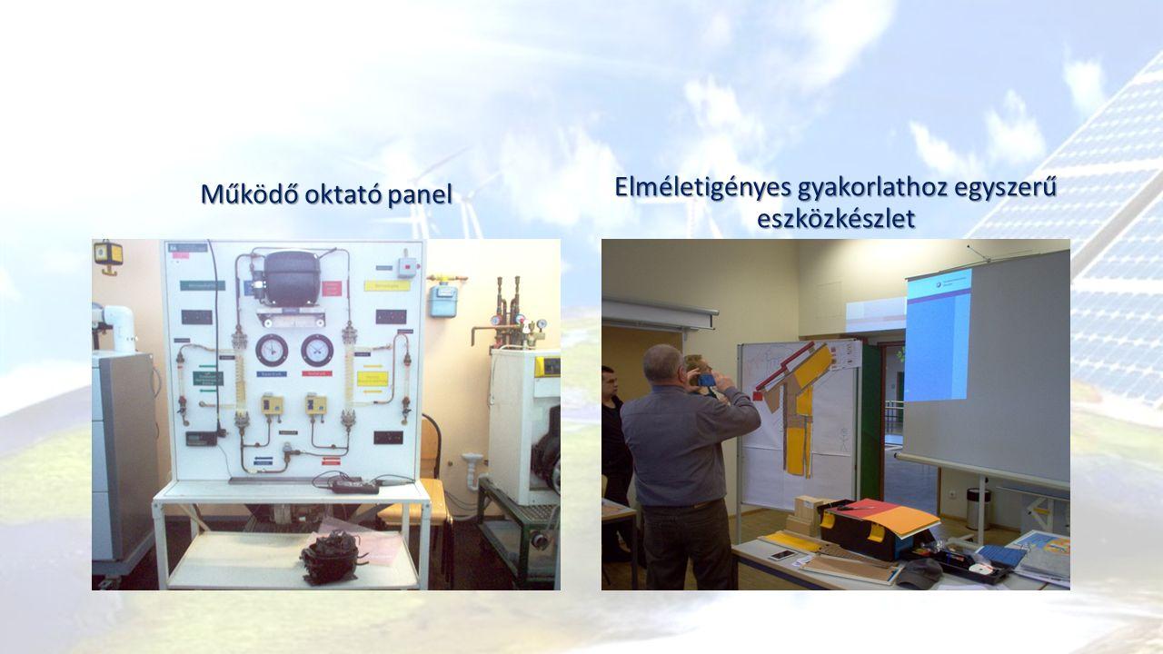 Működő oktató panel Elméletigényes gyakorlathoz egyszerű eszközkészlet