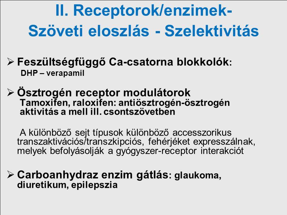 II. Receptorok/enzimek- Szöveti eloszlás - Szelektivitás  Feszültségfüggő Ca-csatorna blokkolók : DHP – verapamil  Ösztrogén receptor modulátorok Ta
