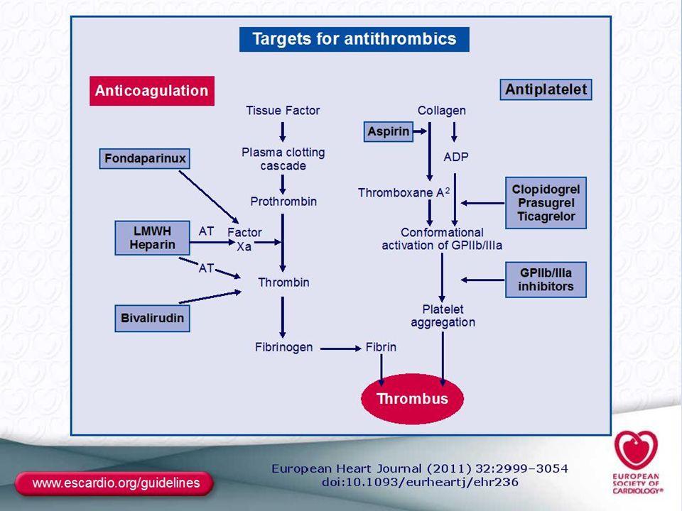 ESC ajánlások PCI-n áteső stabil koszorúérbetegek antitrombotikus kezelésére