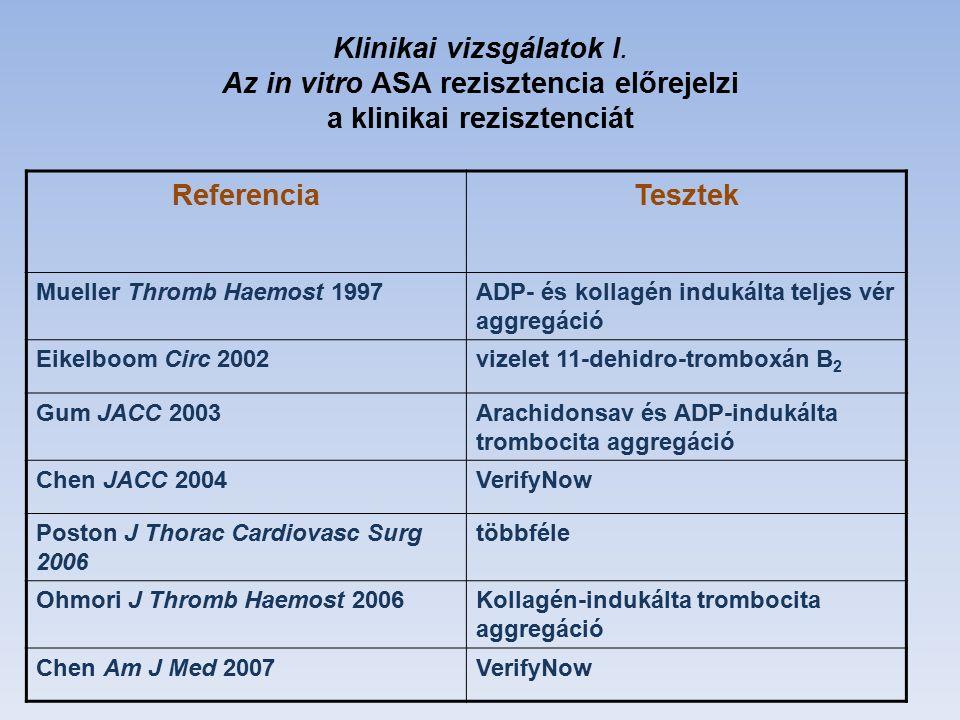 Klinikai vizsgálatok I.