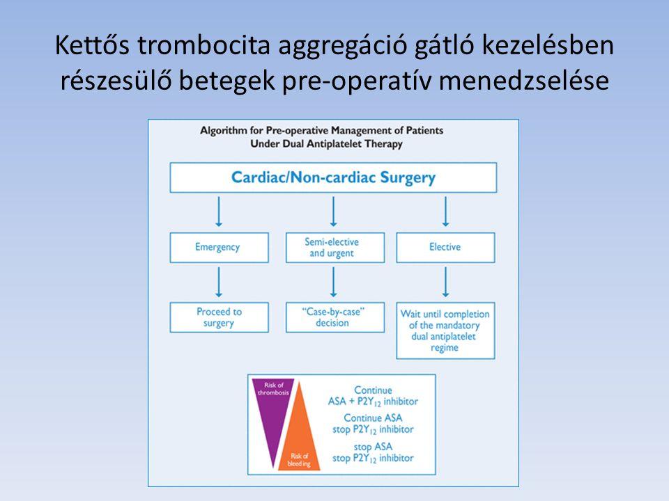 Kettős trombocita aggregáció gátló kezelésben részesülő betegek pre-operatív menedzselése