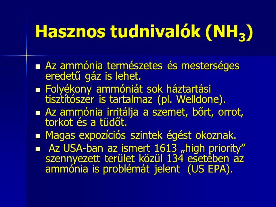 Hasznos tudnivalók (NH 3 ) Az ammónia természetes és mesterséges eredetű gáz is lehet.