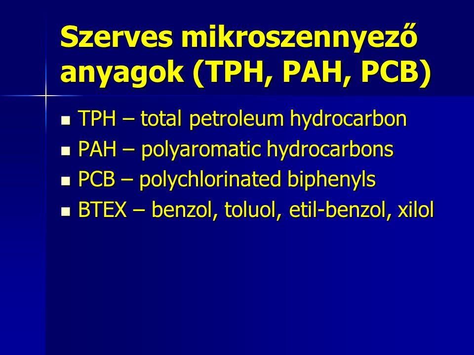 Szerves mikroszennyező anyagok (TPH, PAH, PCB) TPH – total petroleum hydrocarbon TPH – total petroleum hydrocarbon PAH – polyaromatic hydrocarbons PAH – polyaromatic hydrocarbons PCB – polychlorinated biphenyls PCB – polychlorinated biphenyls BTEX – benzol, toluol, etil-benzol, xilol BTEX – benzol, toluol, etil-benzol, xilol