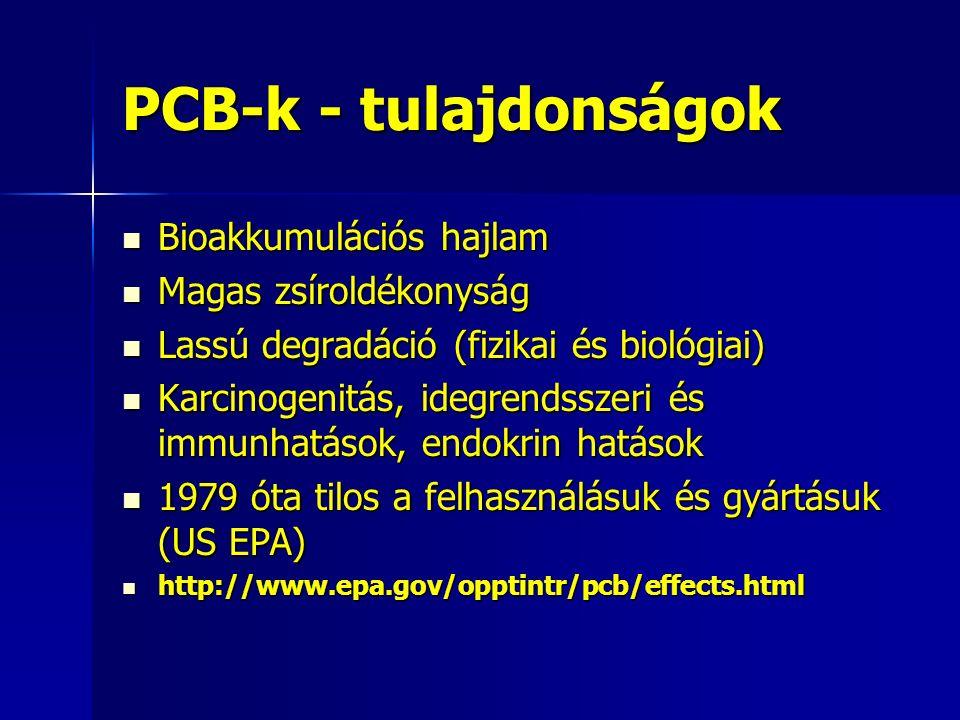 PCB-k - tulajdonságok Bioakkumulációs hajlam Bioakkumulációs hajlam Magas zsíroldékonyság Magas zsíroldékonyság Lassú degradáció (fizikai és biológiai) Lassú degradáció (fizikai és biológiai) Karcinogenitás, idegrendsszeri és immunhatások, endokrin hatások Karcinogenitás, idegrendsszeri és immunhatások, endokrin hatások 1979 óta tilos a felhasználásuk és gyártásuk (US EPA) 1979 óta tilos a felhasználásuk és gyártásuk (US EPA) http://www.epa.gov/opptintr/pcb/effects.html http://www.epa.gov/opptintr/pcb/effects.html