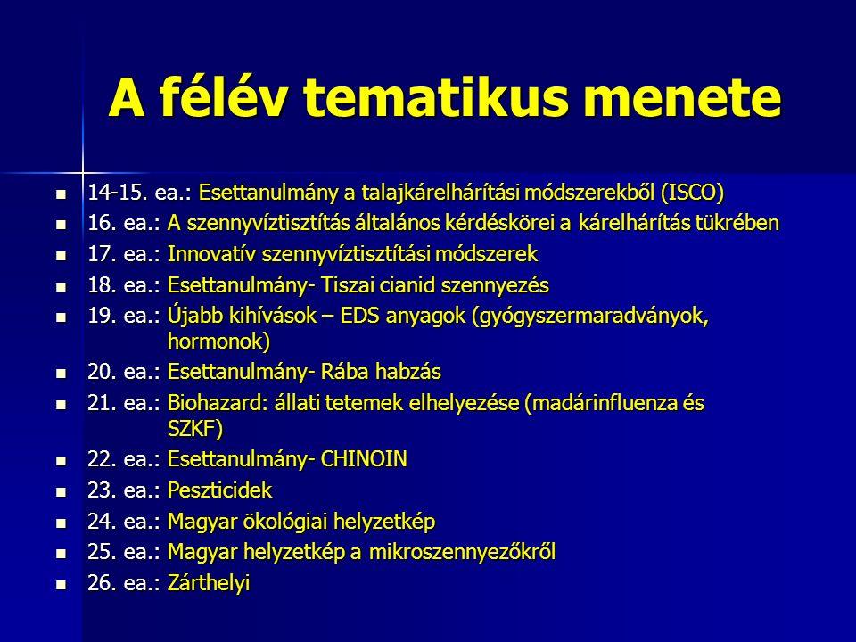 A félév tematikus menete 14-15.ea.: Esettanulmány a talajkárelhárítási módszerekből (ISCO) 14-15.