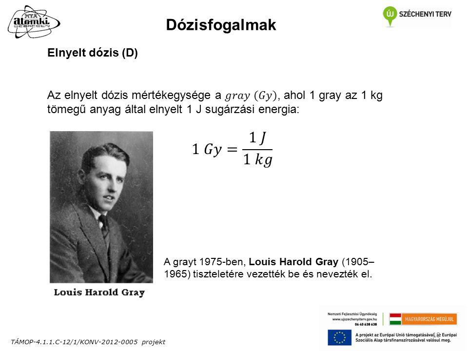 TÁMOP-4.1.1.C-12/1/KONV-2012-0005 projekt 18 A grayt 1975-ben, Louis Harold Gray (1905– 1965) tiszteletére vezették be és nevezték el.