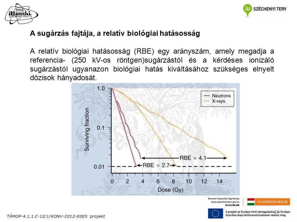 TÁMOP-4.1.1.C-12/1/KONV-2012-0005 projekt 25 A sugárzás fajtája, a relatív biológiai hatásosság A relatív biológiai hatásosság (RBE) egy arányszám, amely megadja a referencia- (250 kV-os röntgen)sugárzástól és a kérdéses ionizáló sugárzástól ugyanazon biológiai hatás kiváltásához szükséges elnyelt dózisok hányadosát.