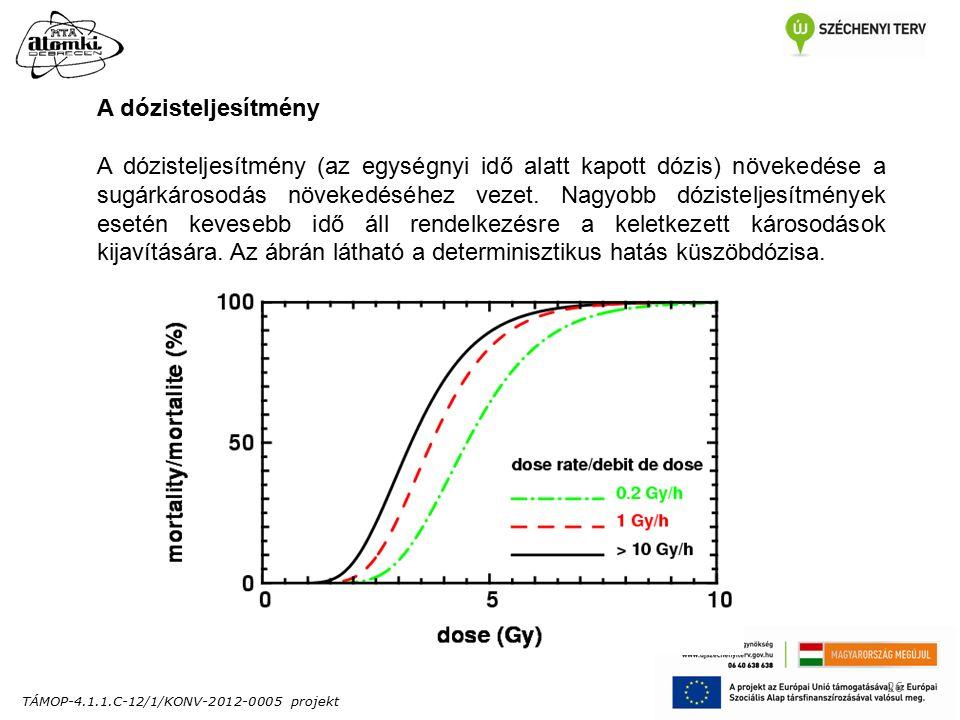 TÁMOP-4.1.1.C-12/1/KONV-2012-0005 projekt 26 A dózisteljesítmény A dózisteljesítmény (az egységnyi idő alatt kapott dózis) növekedése a sugárkárosodás növekedéséhez vezet.
