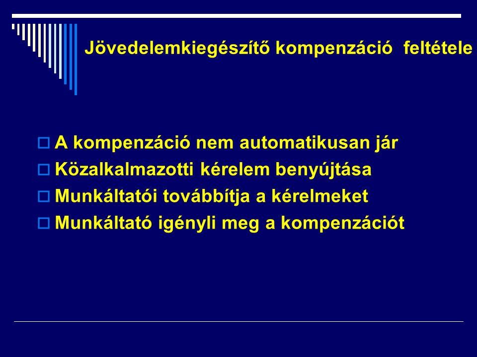  A kompenzáció nem automatikusan jár  Közalkalmazotti kérelem benyújtása  Munkáltatói továbbítja a kérelmeket  Munkáltató igényli meg a kompenzáci