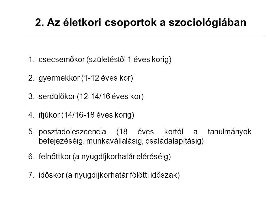 2. Az életkori csoportok a szociológiában 1.csecsemőkor (születéstől 1 éves korig) 2.gyermekkor (1-12 éves kor) 3.serdülőkor (12-14/16 éves kor) 4.ifj