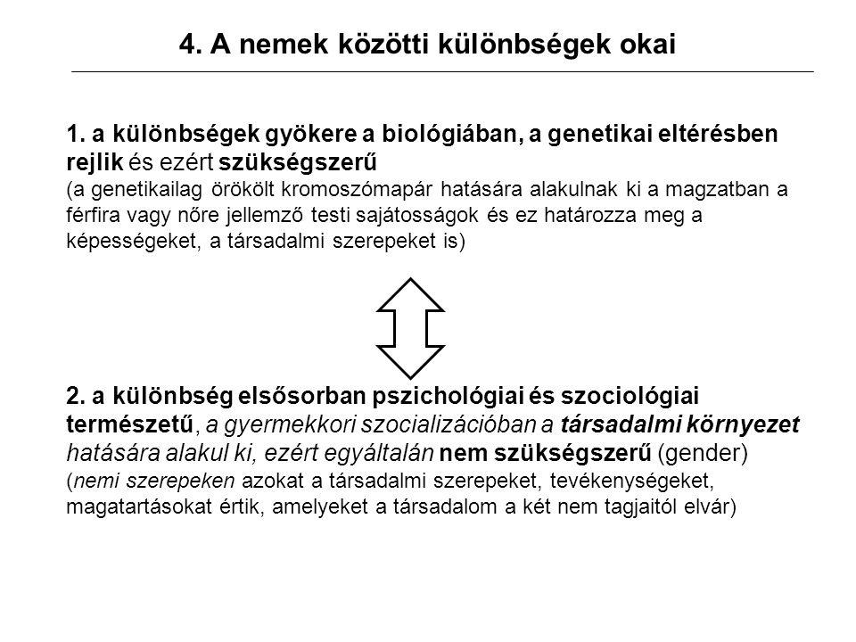 4. A nemek közötti különbségek okai 1. a különbségek gyökere a biológiában, a genetikai eltérésben rejlik és ezért szükségszerű (a genetikailag örököl